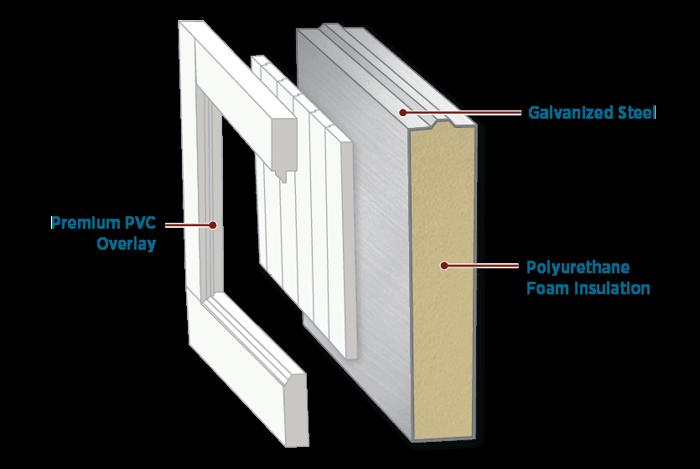 well insulated garage doors